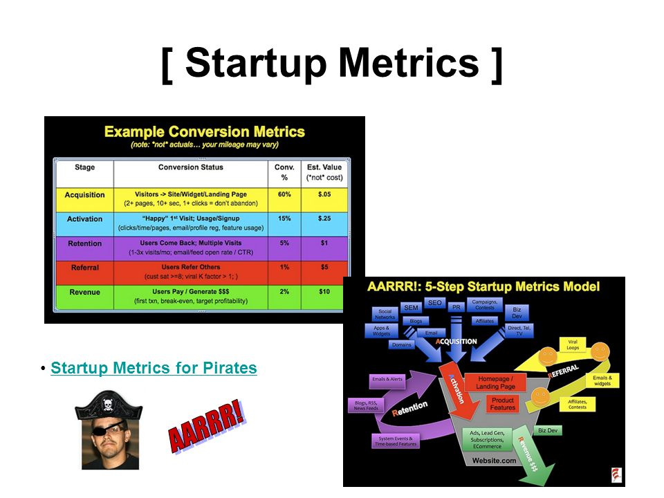 [ Startup Metrics ] Startup Metrics for Pirates AARRR!